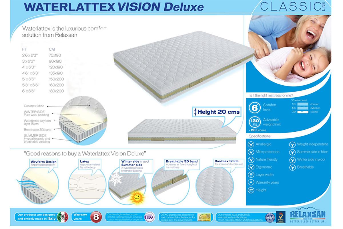waterlattex-mattress-product-information-sheet
