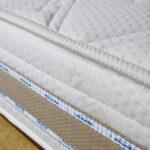 blog - relaxsan mattress