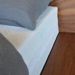 blog ikool pocket sprung mattress